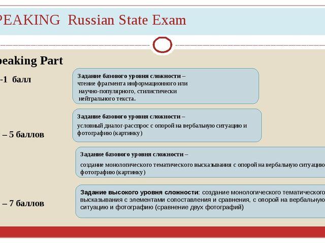 SPEAKING Russian State Exam Speaking Part C3-1 балл С4 – 5 баллов С5 – 7 балл...