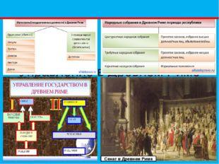 Управление в Древнем Риме Сенат в Древнем Риме