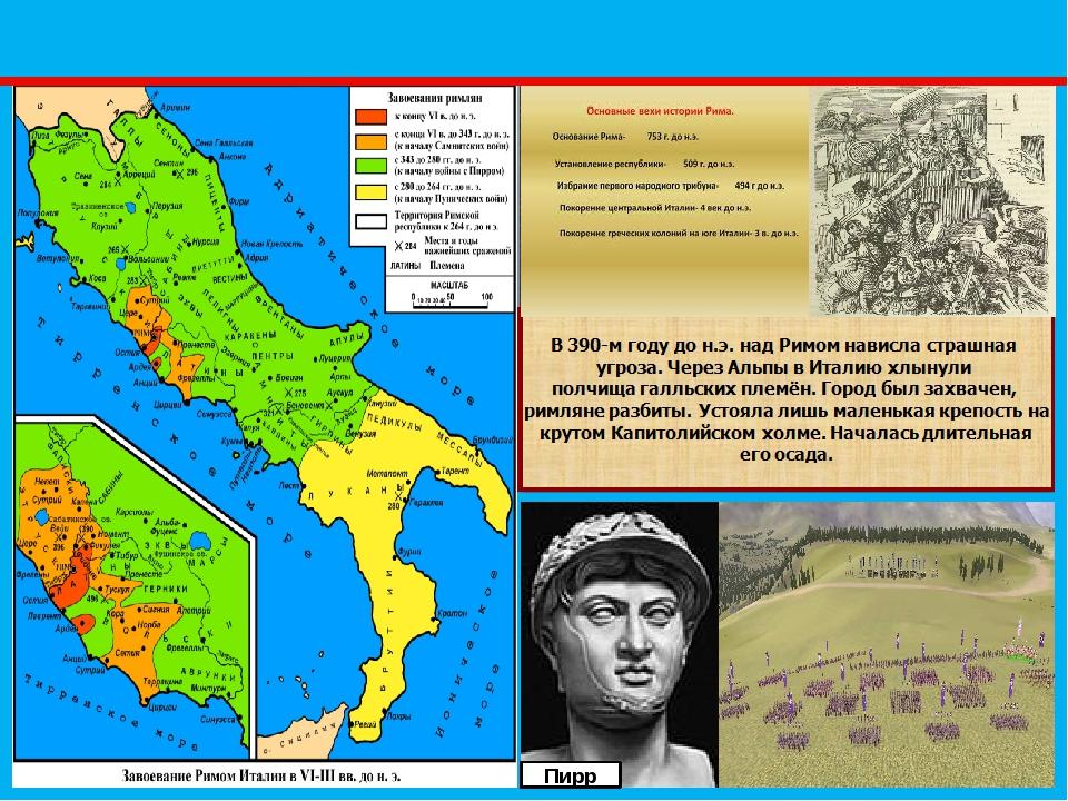 Завоевание Римом Италии Пирр