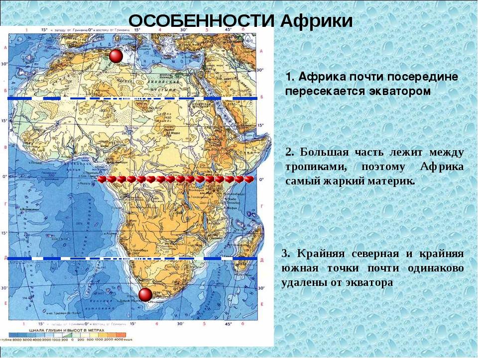 1. Африка почти посередине пересекается экватором 2. Большая часть лежит меж...