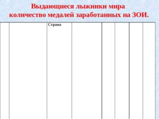 Выдающиеся лыжники мира количество медалей заработанных на ЗОИ. № п/пСпортсм