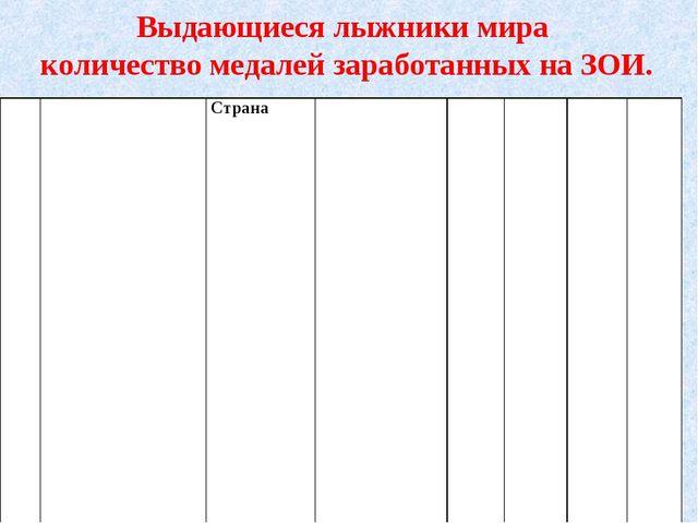 Выдающиеся лыжники мира количество медалей заработанных на ЗОИ. № п/пСпортсм...