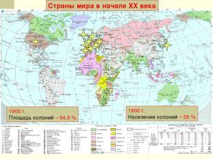 Страны мира в начале ХХ века 1900 г. Площадь колоний – 54,9 % 1900 г. Населен