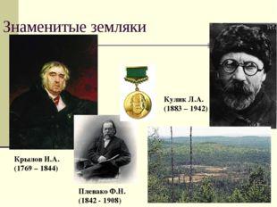 Знаменитые земляки Крылов И.А. (1769 – 1844) Кулик Л.А. (1883 – 1942) Плевако