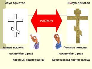 Исус Христос Иисус Христос Земные поклоны «Аллилуйя» 2 раза Крестный ход по с
