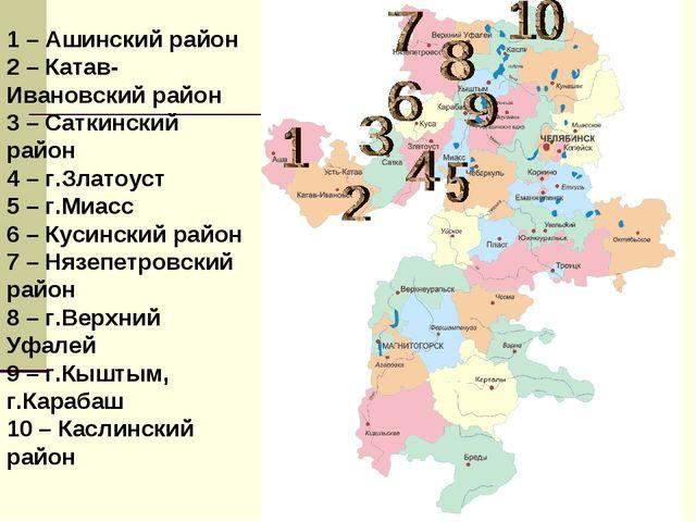 1 – Ашинский район 2 – Катав-Ивановский район 3 – Саткинский район 4 – г.Злат...