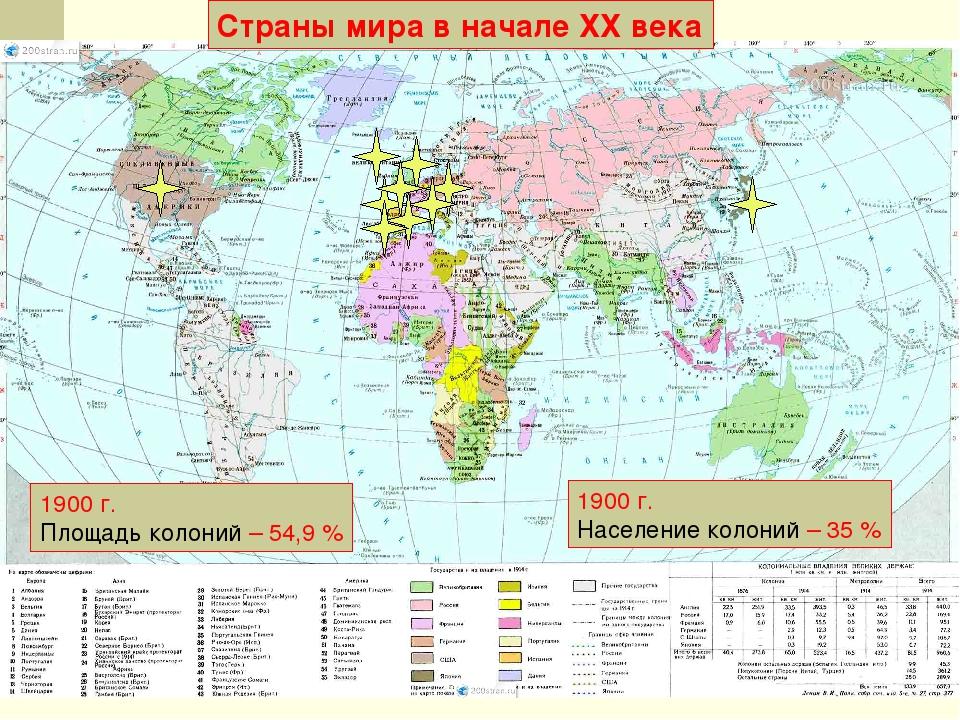 Страны мира в начале ХХ века 1900 г. Площадь колоний – 54,9 % 1900 г. Населен...