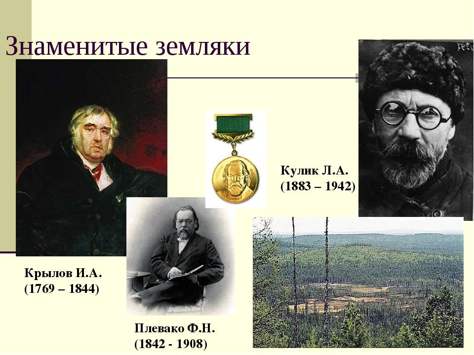 Знаменитые земляки Крылов И.А. (1769 – 1844) Кулик Л.А. (1883 – 1942) Плевако...
