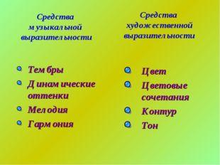 Цвет Цветовые сочетания Контур Тон Тембры Динамические оттенки Мелодия Гармон