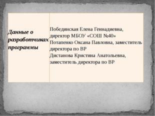 Данныео разработчиках программы ПобединскаяЕлена Геннадиевна, директор МБОУ