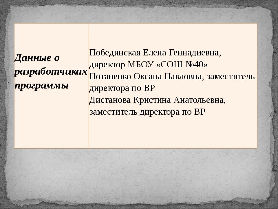 Данныео разработчиках программы ПобединскаяЕлена Геннадиевна, директор МБОУ...