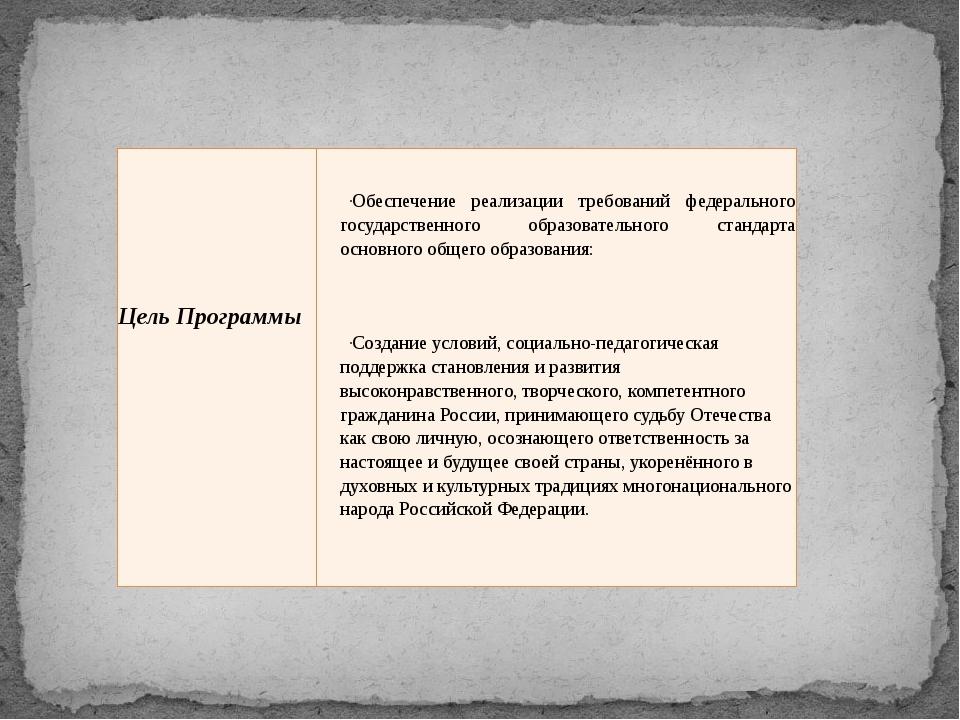 ЦельПрограммы Обеспечениереализации требований федерального государственного...