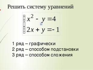 Решить систему уравнений 1 ряд – графически 2 ряд – способом подстановки 3 ря