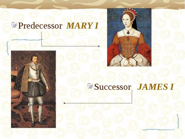 Predecessor MARY I Successor JAMES I
