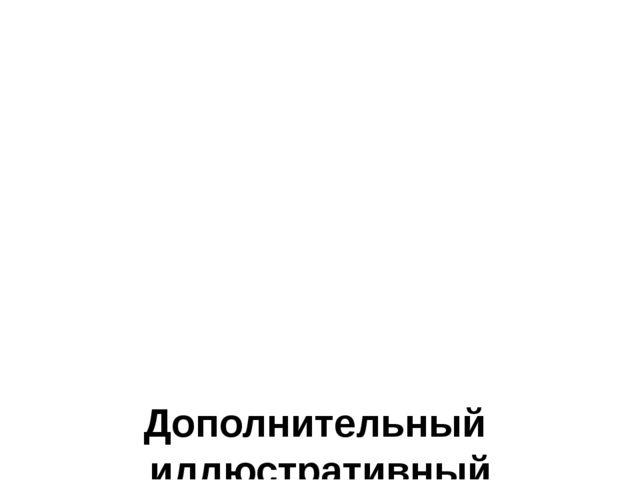 Дополнительный иллюстративный материал по теме «Падение Республики и Ранняя...