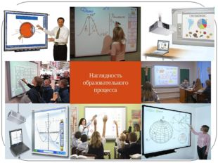 Наглядность образовательного процесса