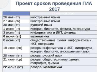 Проект сроков проведения ГИА 2017  Основной этап 26 мая(пт) иностранные язык