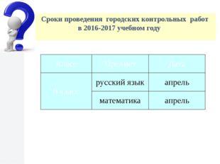 Сроки проведения городских контрольных работ в 2016-2017 учебном году Класс П
