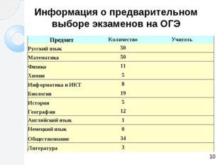 Информация о предварительном выборе экзаменов на ОГЭ Предмет Количество Учит