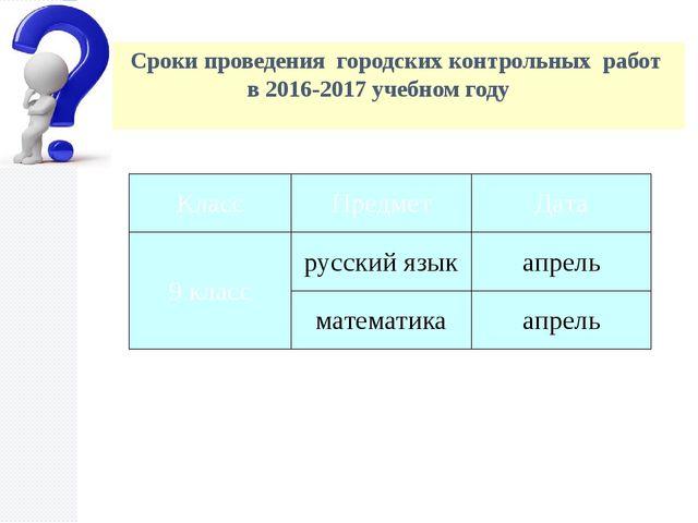 Сроки проведения городских контрольных работ в 2016-2017 учебном году Класс П...