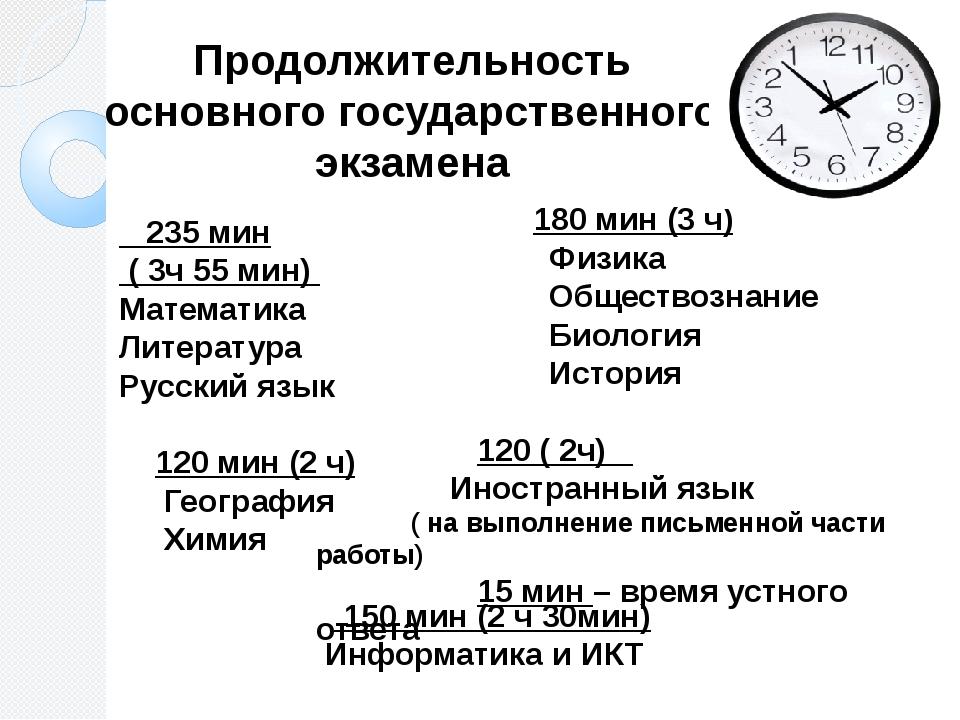 Продолжительность основного государственного экзамена 235 мин ( 3ч 55 мин) М...