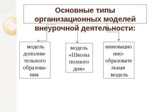 Гражданско-патриотический модуль «Я живу в России» № блока Мероприятия соглас