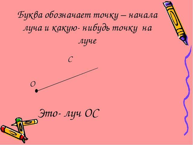 Буква обозначает точку – начала луча и какую- нибудь точку на луче C O Это-...