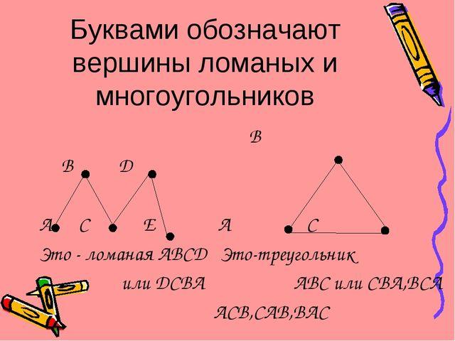 Буквами обозначают вершины ломаных и многоугольников B B D A C E A C Это - ло...