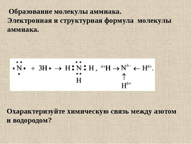 Образование молекулы аммиака. Электронная и структурная формула молекулы амм...