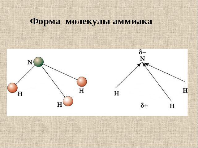 Форма молекулы аммиака