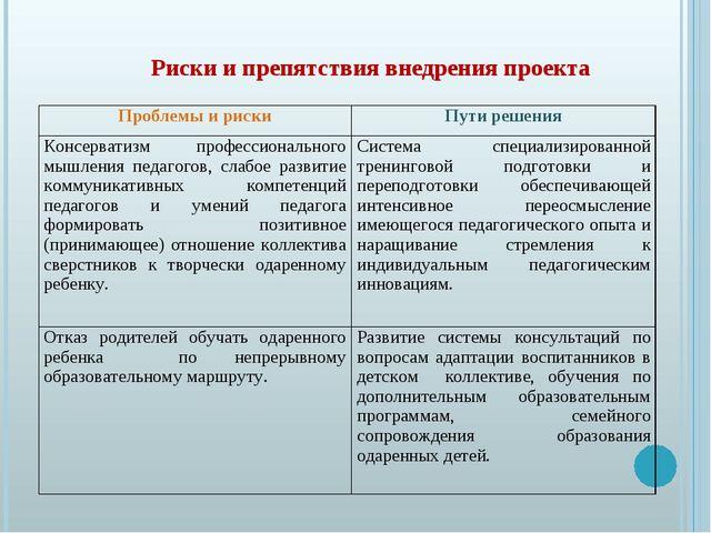 Риски и препятствия внедрения проекта Проблемы и рискиПути решения Консерва...