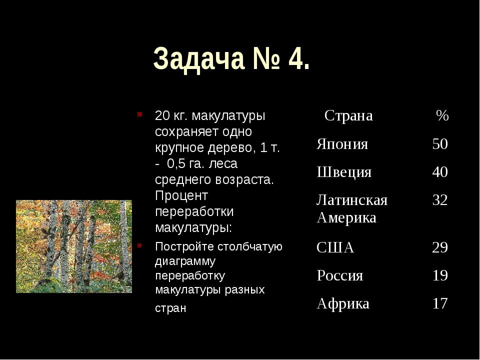 Задача № 4. 20 кг. макулатуры сохраняет одно крупное дерево, 1 т. - 0,5 га. л...