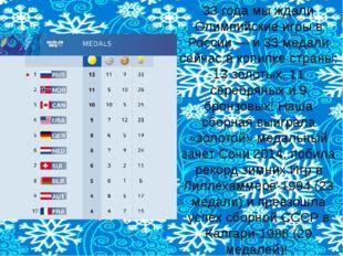 33 года мы ждали Олимпийские игры в России — и 33 медали сейчас в копилке стр