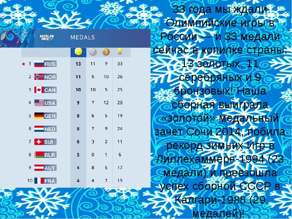 33 года мы ждали Олимпийские игры в России — и 33 медали сейчас в копилке стр...