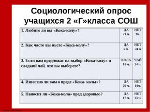 Социологический опрос учащихся 2 «Г»класса СОШ №4. 1. Любите ли вы «Кока-колу