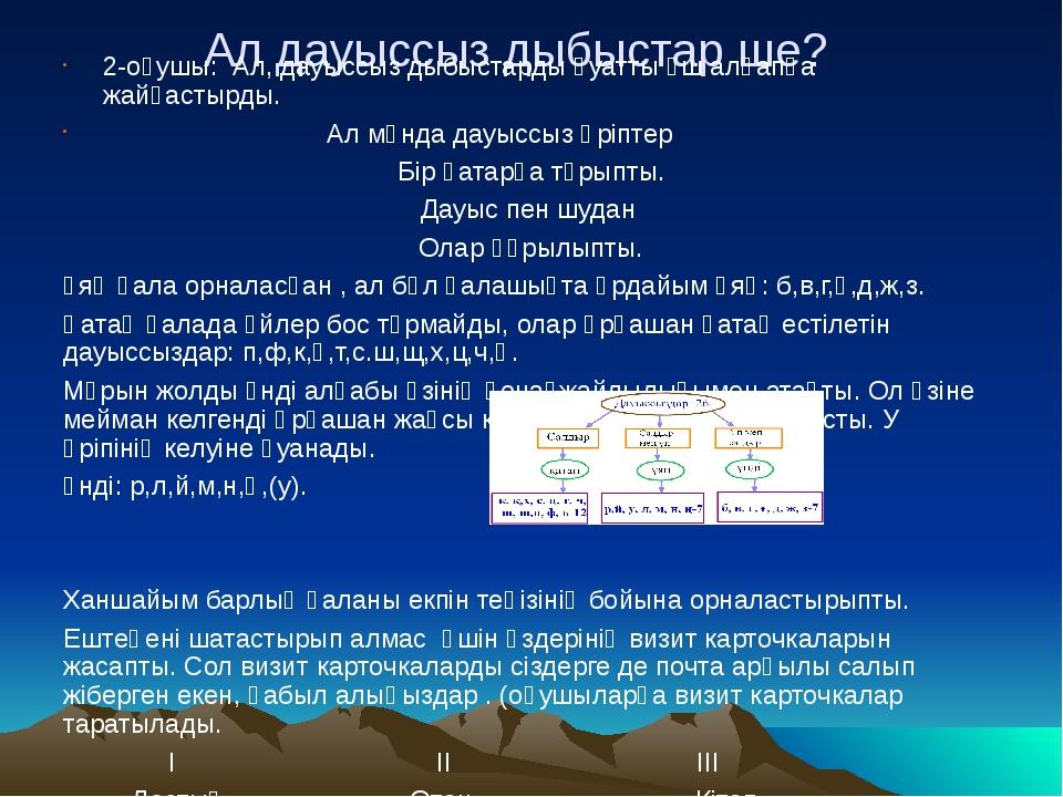 Ал дауыссыз дыбыстар ше? 2-оқушы: Ал, дауыссыз дыбыстарды қуатты үш алқапқа ж...