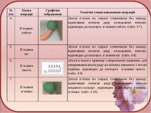 № п/пНазва операціїГрафічне зображенняТехнічні умови виконання операцій 4.