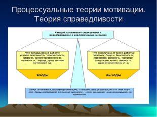 Процессуальные теории мотивации. Теория справедливости