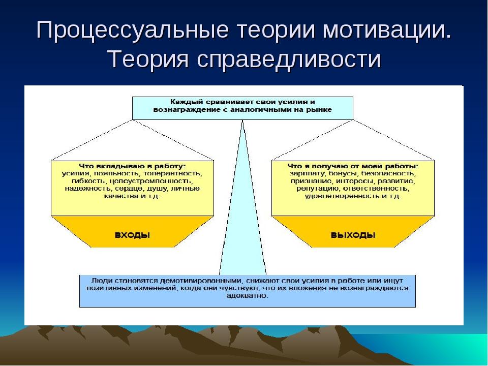 Шпаргалка: Теория государства и права - BestReferat.ru