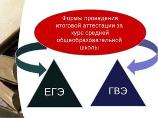 ЕГЭ ГВЭ Формы проведения итоговой аттестации за курс средней общеобразователь
