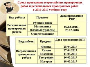 Сроки проведения всероссийских проверочных работ и региональных проверочных р