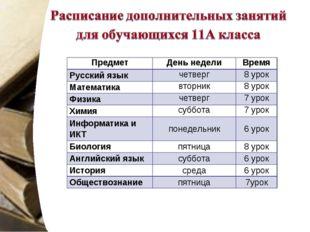 ПредметДень неделиВремя Русский языкчетверг8 урок Математикавторник8 ур