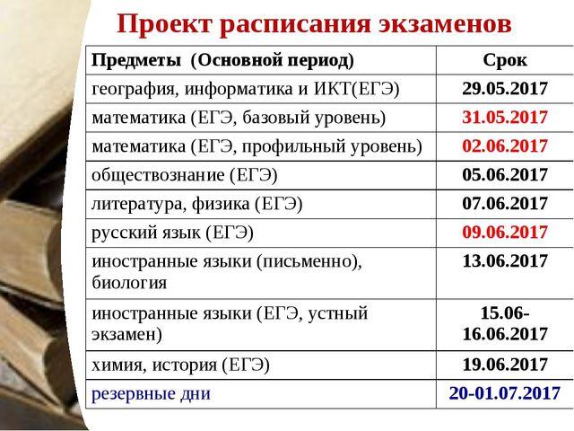 Проект расписания экзаменов Предметы (Основной период)Срок география, информ...