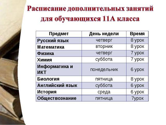 ПредметДень неделиВремя Русский языкчетверг8 урок Математикавторник8 ур...