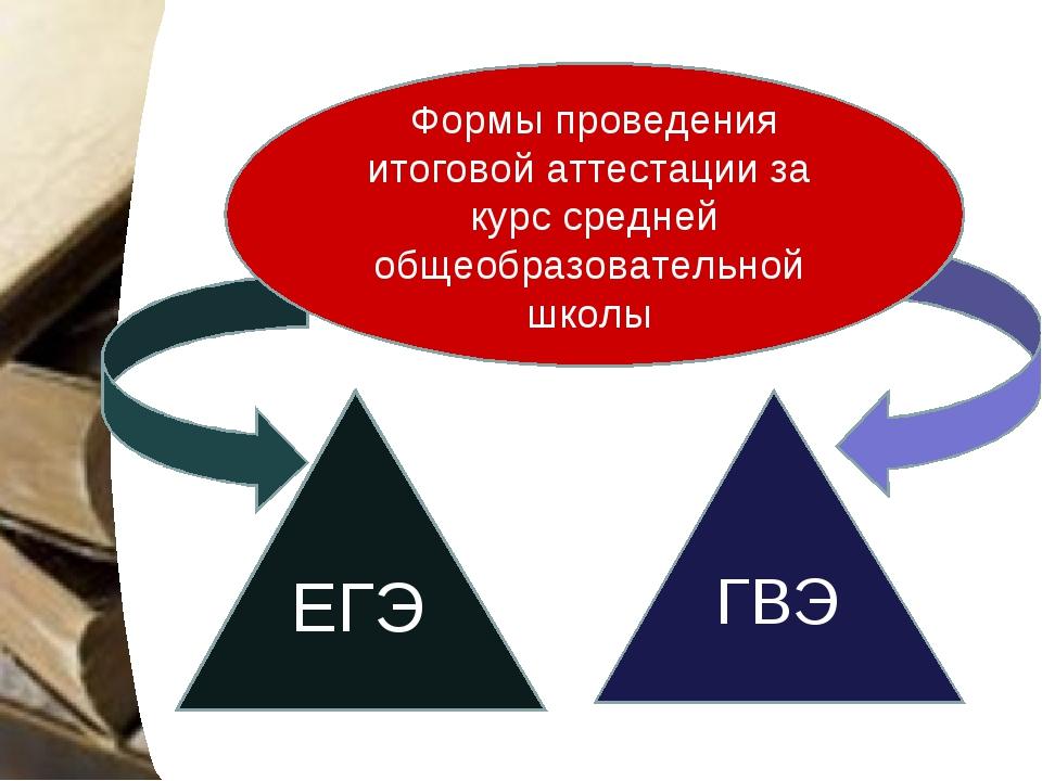 ЕГЭ ГВЭ Формы проведения итоговой аттестации за курс средней общеобразователь...