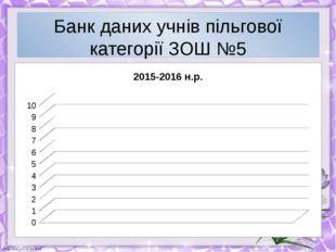 Банк даних учнів пільгової категорії ЗОШ №5