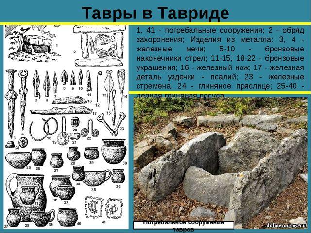 Тавры в Тавриде 1, 41 - погребальные сооружения; 2 - обряд захоронения; Издел...