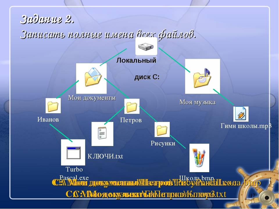 Задание 2. Записать полные имена всех файлов. Иванов C:\ Мои документы\Иванов...