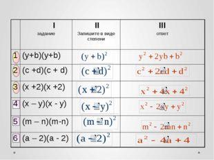 I задание II Запишите в виде степени III ответ 1 (y+b)(y+b) 2 (c +d)(c + d)
