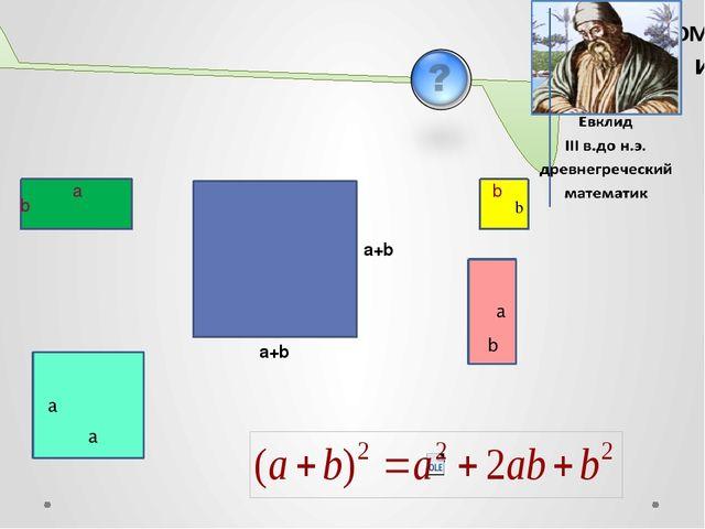 Геометрическая интерпретация формулы (a + b)2= a+b a+b b b a b